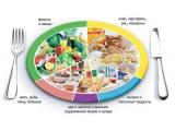 Петриково - иконка «питание» в Селижарово